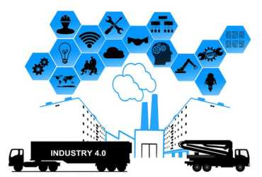Transition to Industry 4.0 in Three Steps