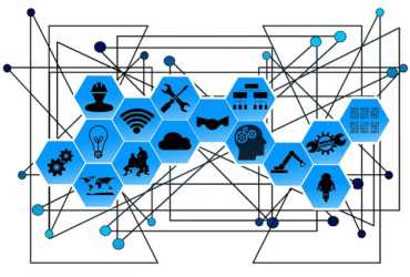 How Industrial IoT Can Completely Transform The Packaging Industry