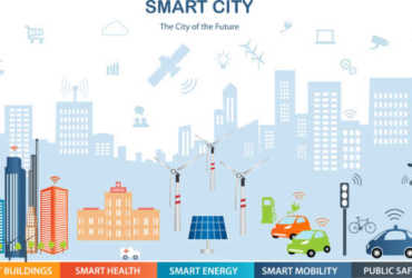 Smart city market is growing but fragmentation defines its current state