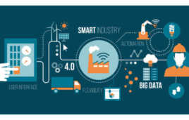 IIC: Industrial IoT Reference Architecture