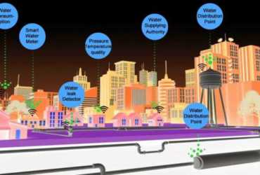 Water/Wastewater Utilities leveraging IIoT