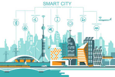 Ten Best Practices for Building Smart City Innovation Labs