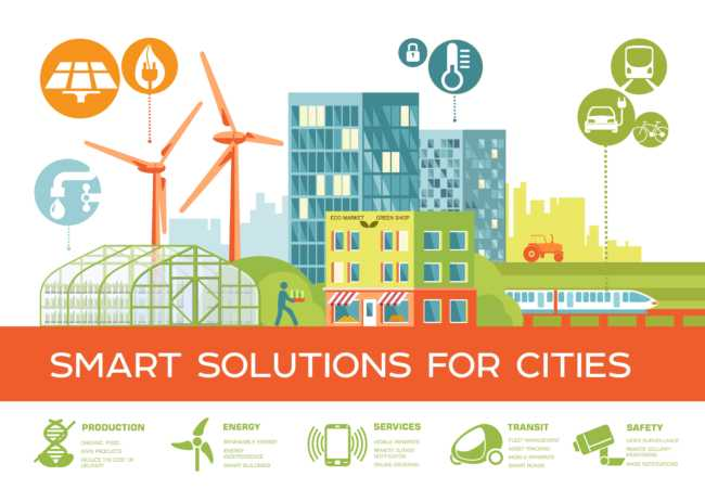 Smart Cities are Made Smart by Planning and Strategy
