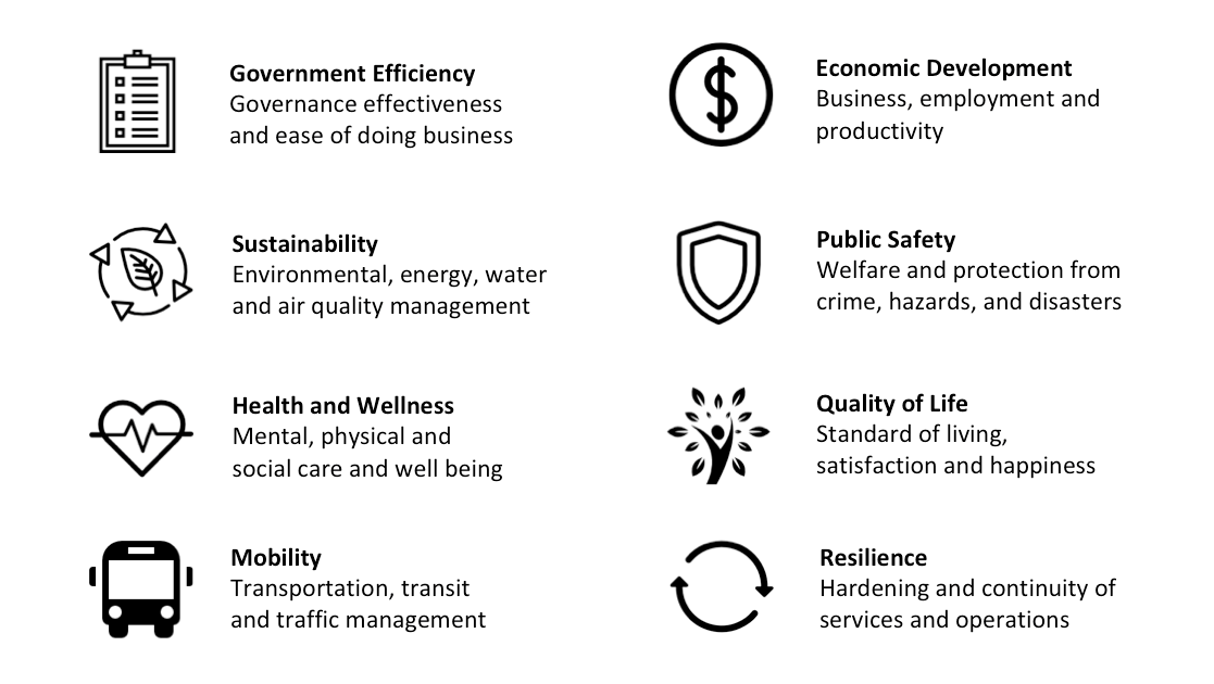 Figure One - Eight types of civic outcomes.