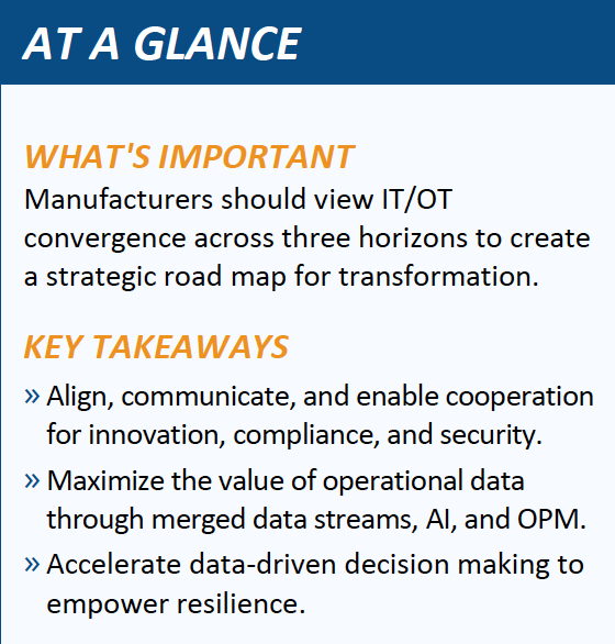 at a glance - idc white paper